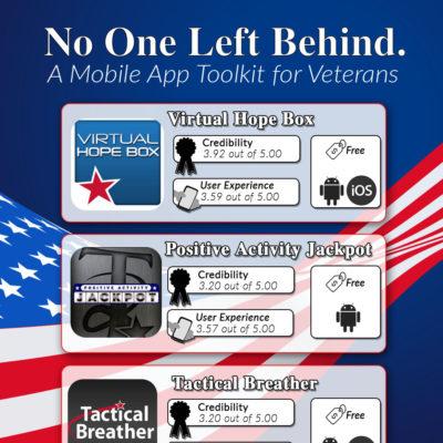 Apps for Veterans